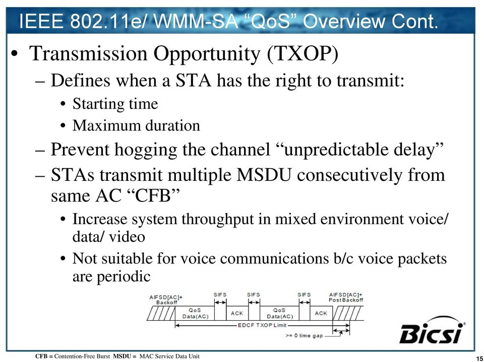 Prevent hogging the channel unpredictable delay STAs transmit multiple MSDU consecutively from same AC CFB