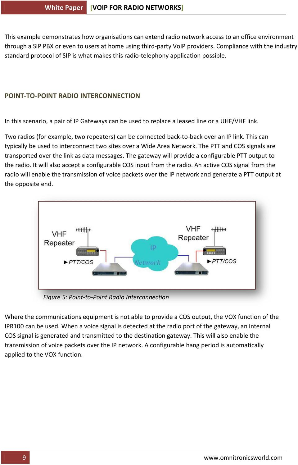 POINT-TO-POINT RADIO INTERCONNECTION In this scenario, a pair of IP Gateways can be used to replace a leased line or a UHF/VHF link.