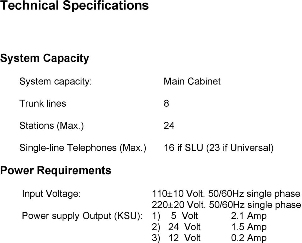 ) 16 if SLU (23 if Universal) Power Requirements Input Voltage: 110±10 Volt.
