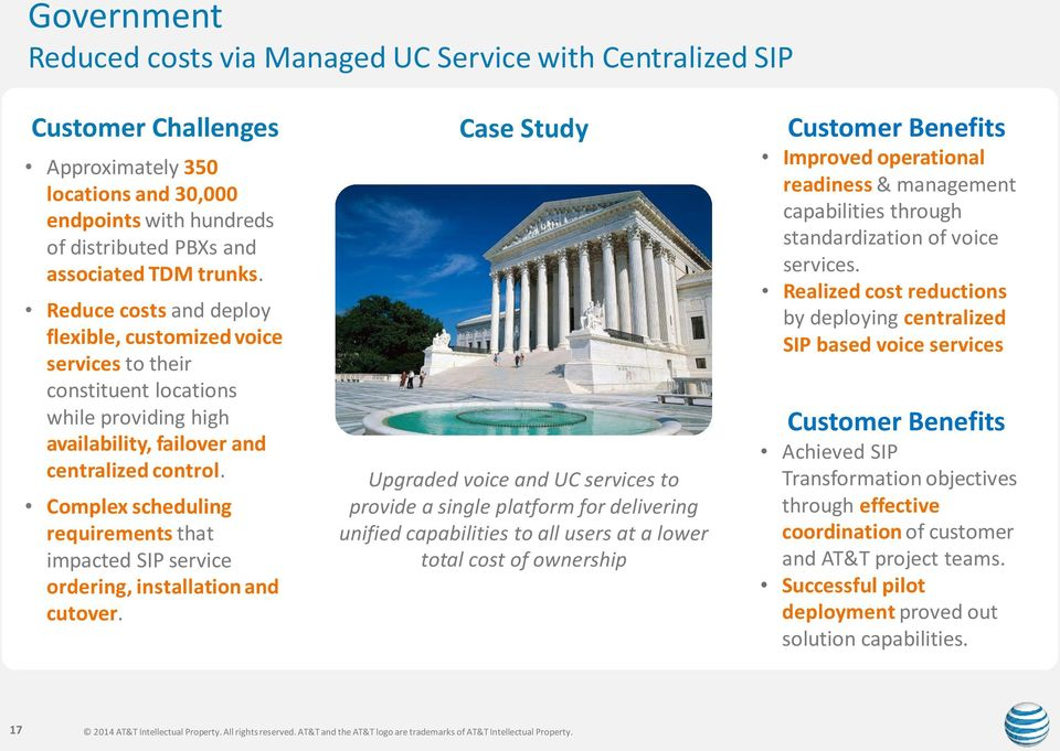 Complex scheduling requirements that impacted SIP service ordering, installation and cutover.