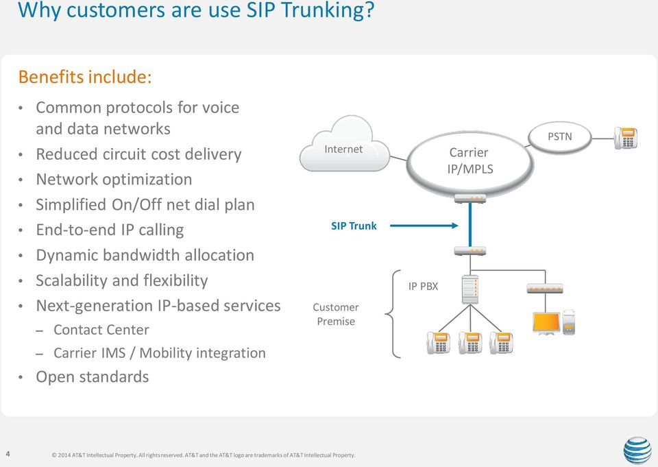 optimization Internet Carrier IP/MPLS PSTN Simplified On/Off net dial plan End-to-end IP calling SIP Trunk