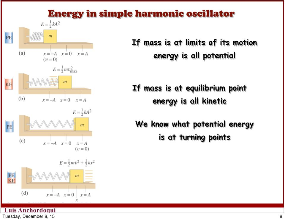 mass is at equilibrium point energy is all kinetic