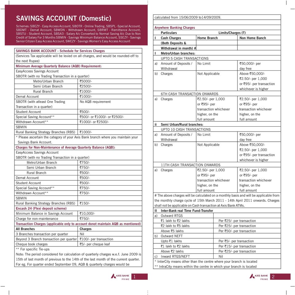 Salary A/c Converted to Normal Saving A/c Due to Non Credit of Salary For 3 Months SBMN - Savings Minimum Balance Account, SSEZY - Savings Senior Citizen Easy Access Account, SWEZY - Savings Women's