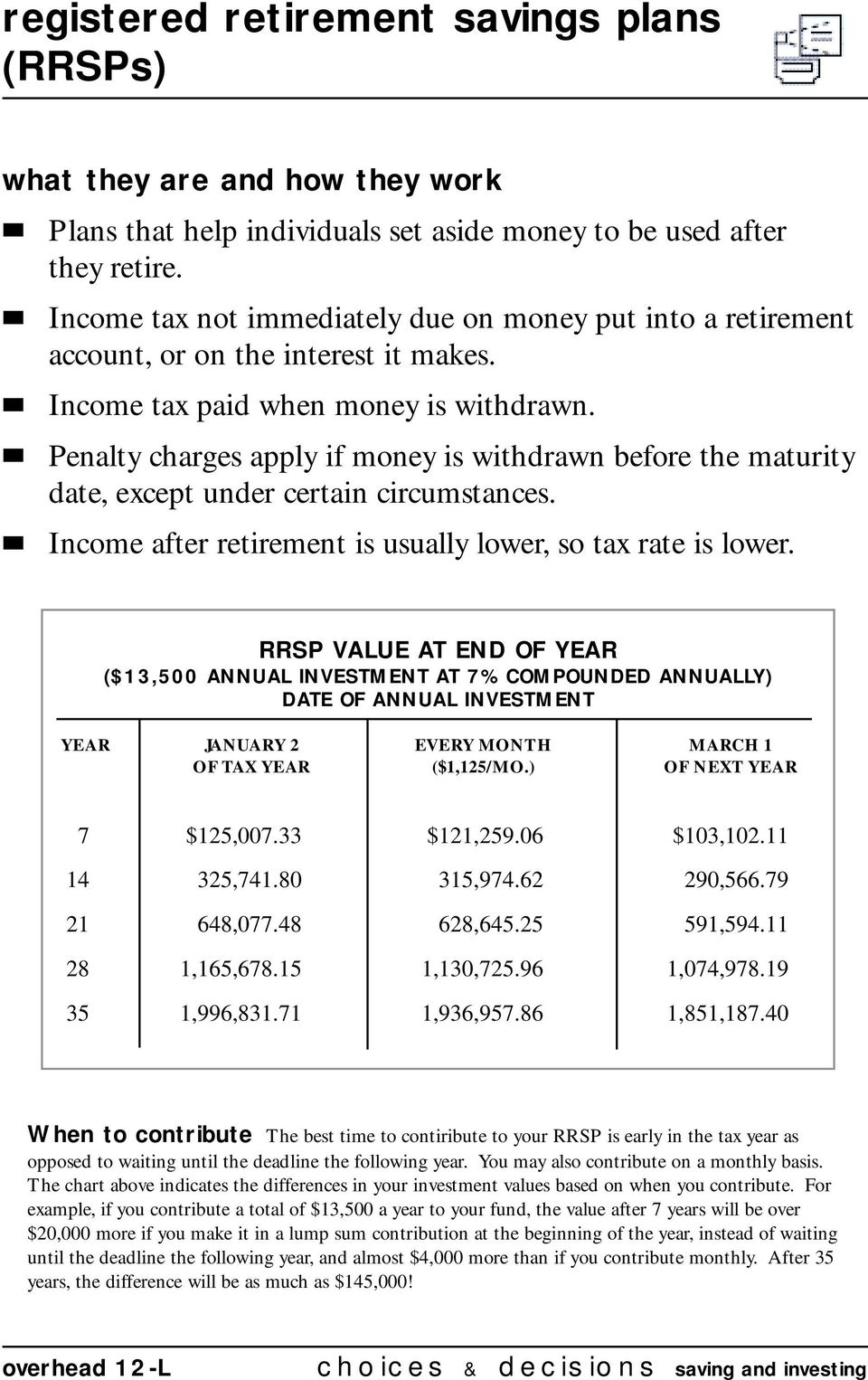 Penalty charges apply if money is withdrawn before the maturity date, except under certain circumstances. Income after retirement is usually lower, so tax rate is lower.