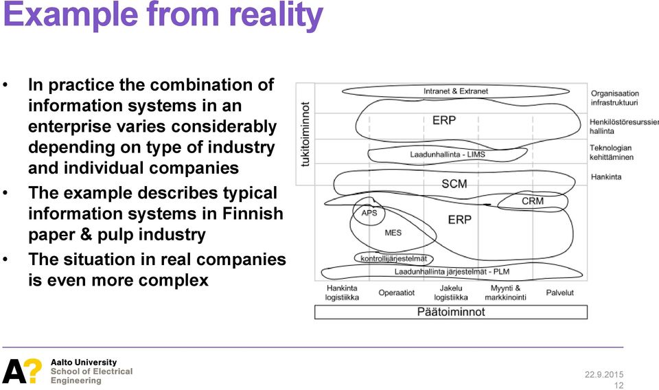 individual companies The example describes typical information systems in