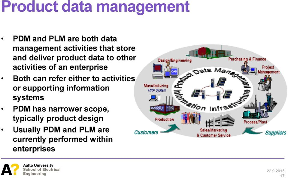 either to activities or supporting information systems PDM has narrower scope,