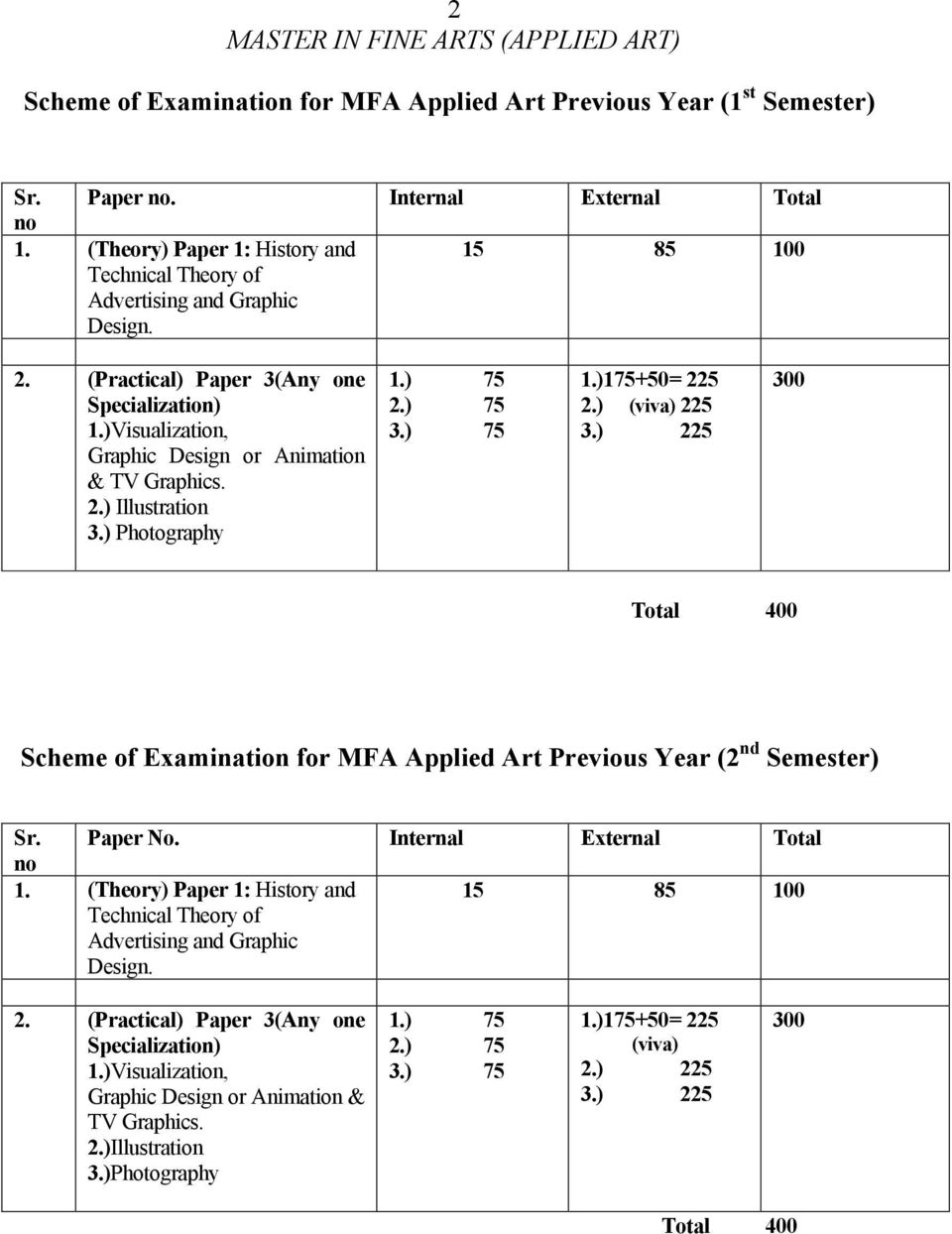 ) (viva) 225 3.) 225 300 Total 400 Scheme of Examination for MFA Applied Art Previous Year (2 nd Semester) Sr. Paper No. Internal External Total no 1.