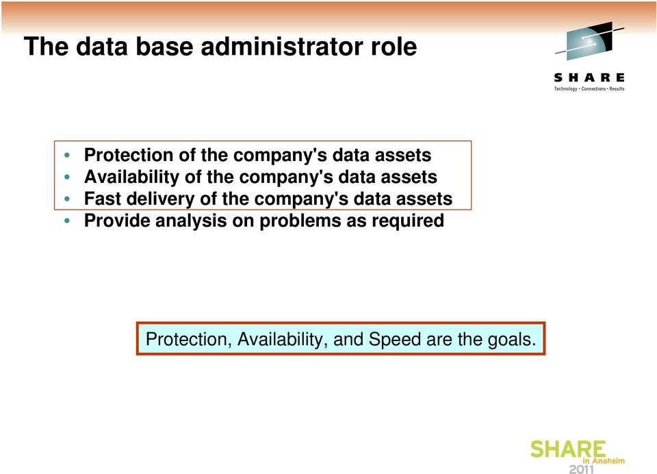 delivery of the company's data assets Provide analysis on