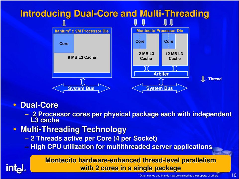 Multi-Threading Technology 2 Threads active per Core (4 per Socket) High CPU utilization for multithreaded server applications Montecito