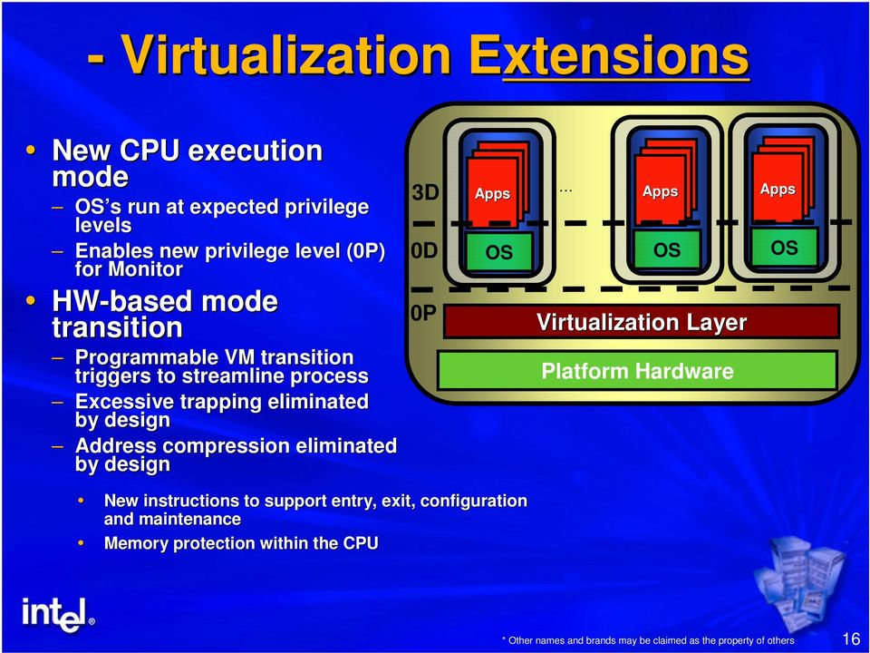 by design 3D 0D 0P Apps Apps Apps OS Min Apps Apps Apps OS Virtualization Layer Platform Hardware Apps Apps Apps OS New instructions to support