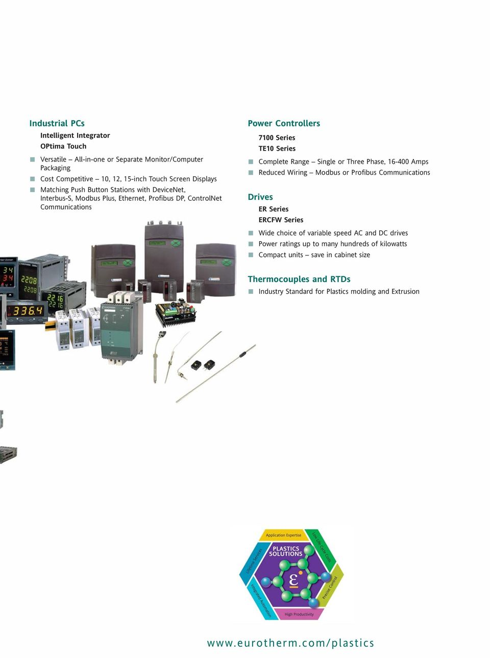 Complete Range Single or Three Phase, 16-400 Amps Reduced Wiring Modbus or Profibus Communications Drives ER Series ERCFW Series Wide choice of variable speed AC and