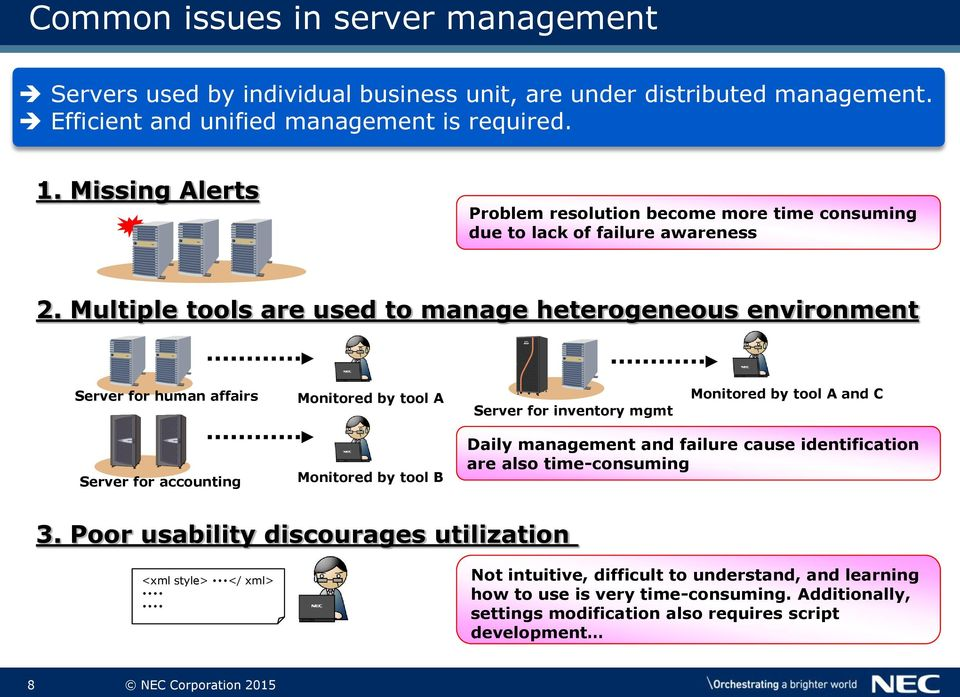 Multiple tools are used to manage heterogeneous environment Server for human affairs Monitored by tool A Server for inventory mgmt Monitored by tool A and C Server for accounting Monitored by