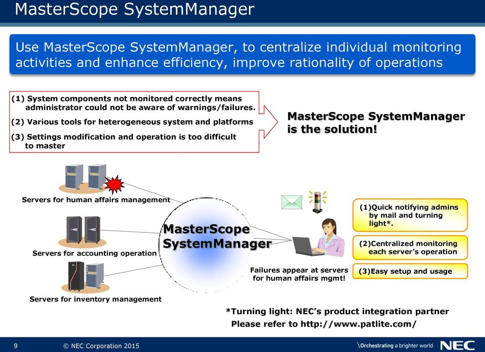 (2) Various tools for heterogeneous system and platforms (3) Settings modification and operation is too difficult to master MasterScope SystemManager is the solution!