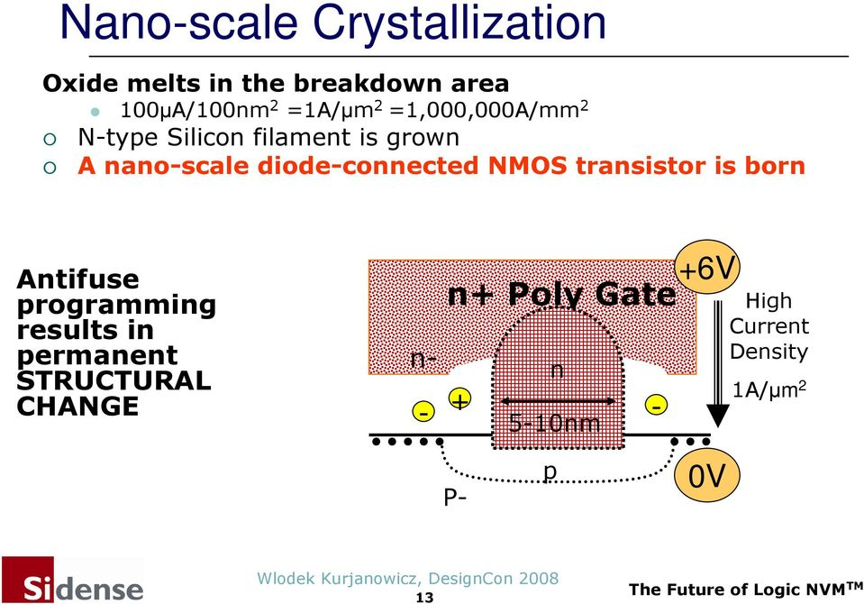 diode-connected NMOS transistor is born Antifuse programming results in