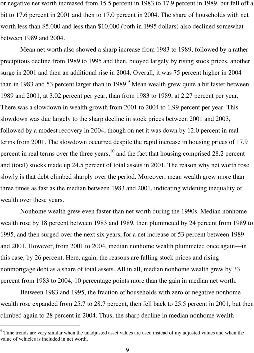Mean net worth also showed a sharp increase from 1983 to 1989, followed by a rather precipitous decline from 1989 to 1995 and then, buoyed largely by rising stock prices, another surge in 2001 and