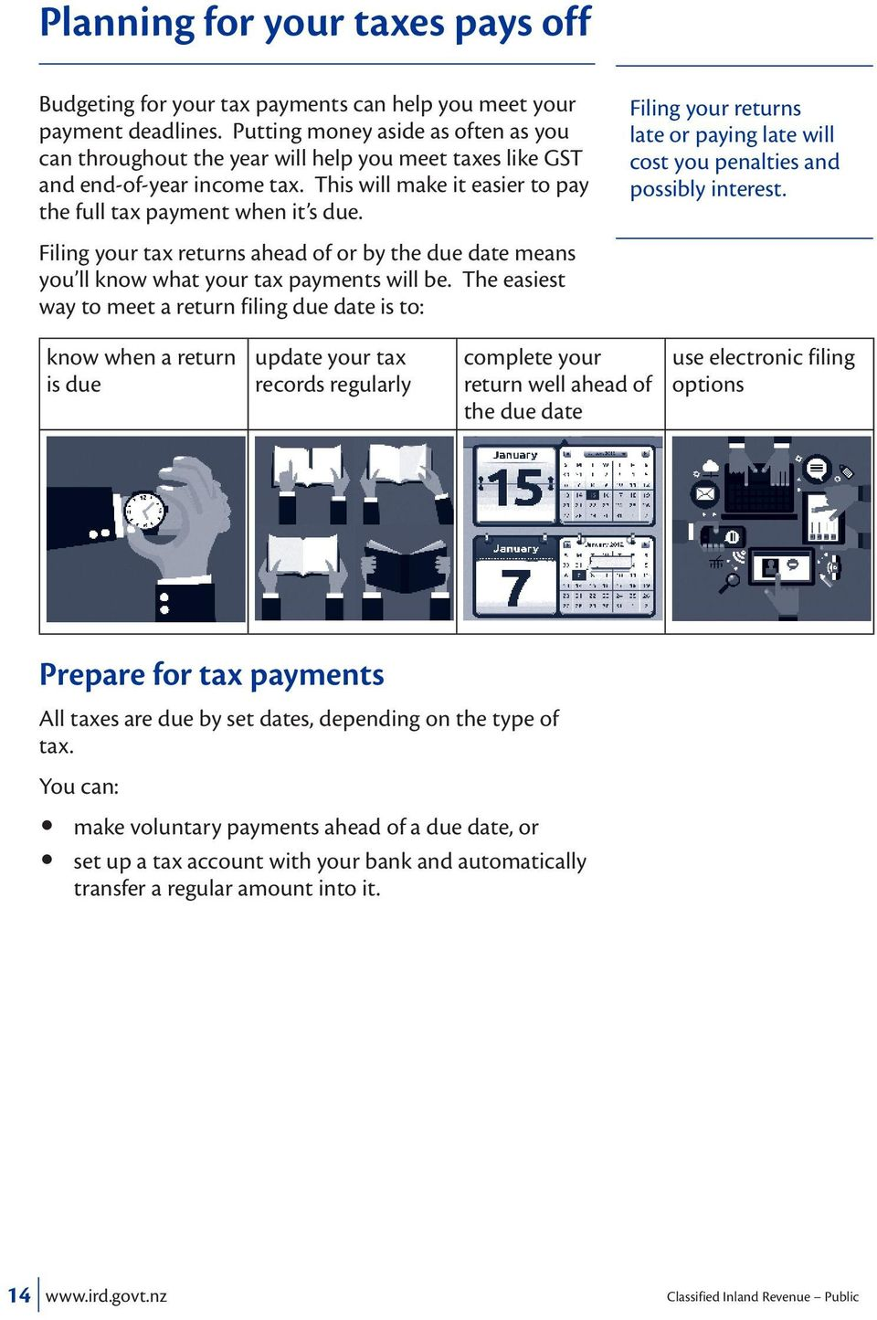 Filing your tax returns ahead of or by the due date means you ll know what your tax payments will be.