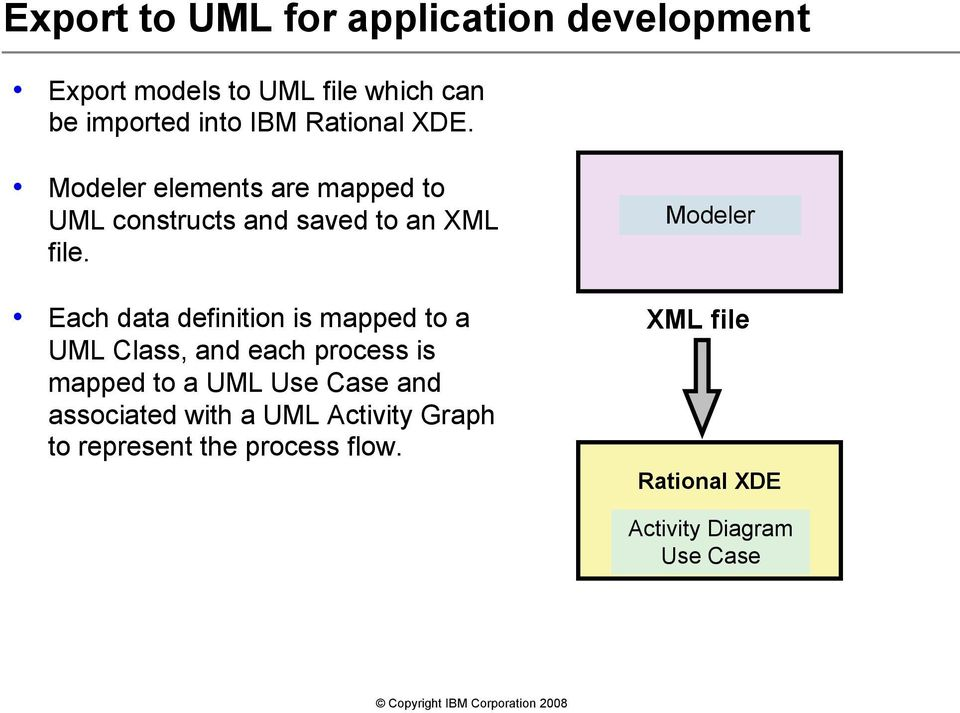 Each data definition is mapped to a UML Class, and each process is mapped to a UML Use Case and