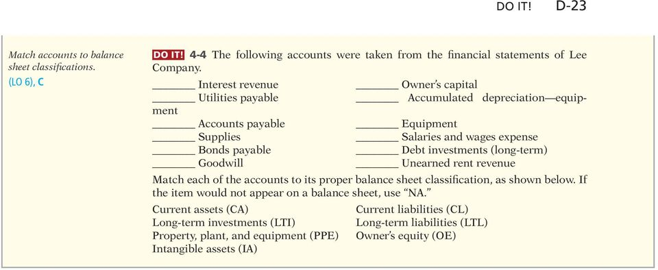 investments (long-term) Goodwill Unearned rent revenue Match each of the accounts to its proper balance sheet classification, as shown below.