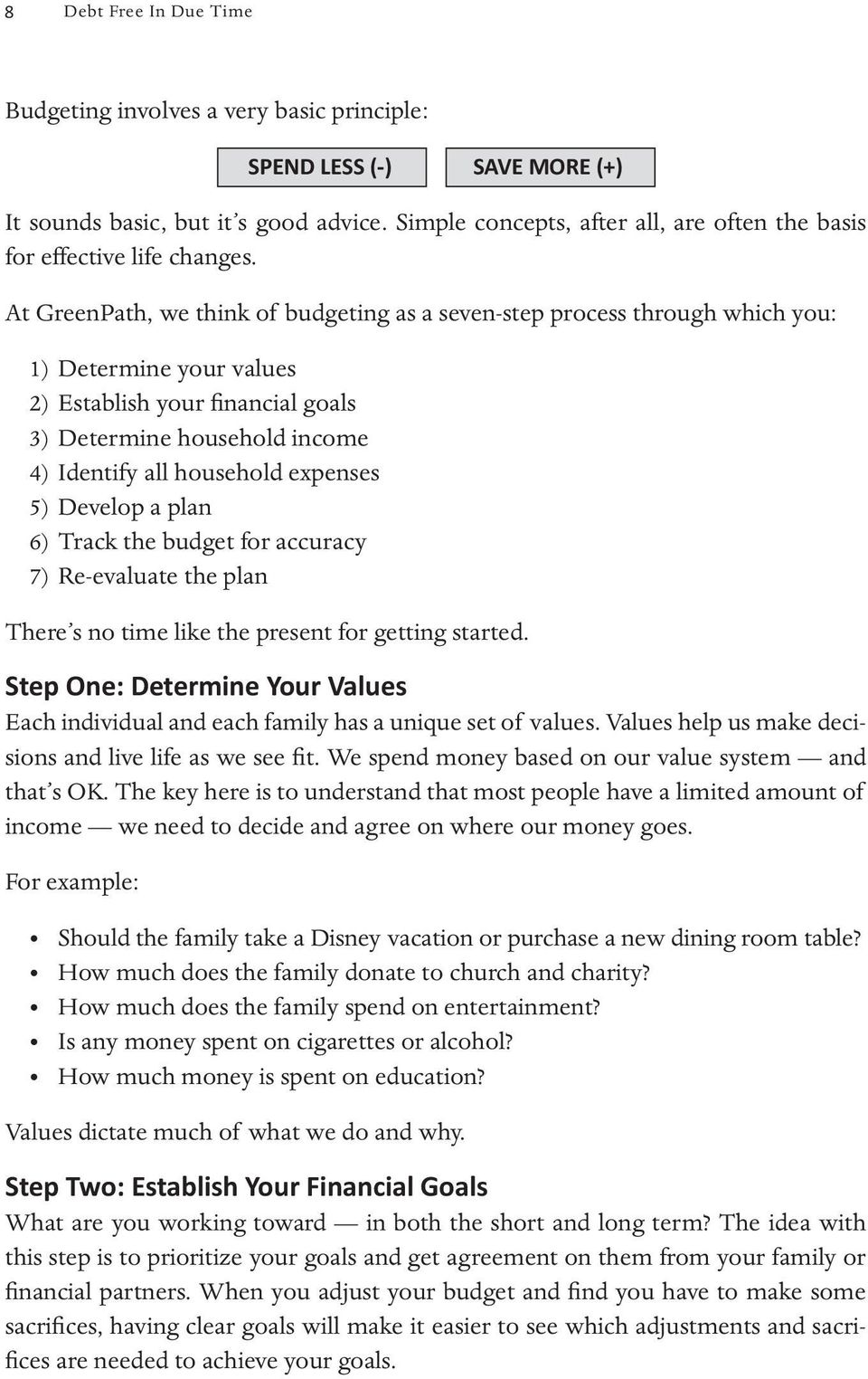 At GreenPath, we think of budgeting as a seven-step process through which you: 1) Determine your values 2) Establish your financial goals 3) Determine household income 4) Identify all household