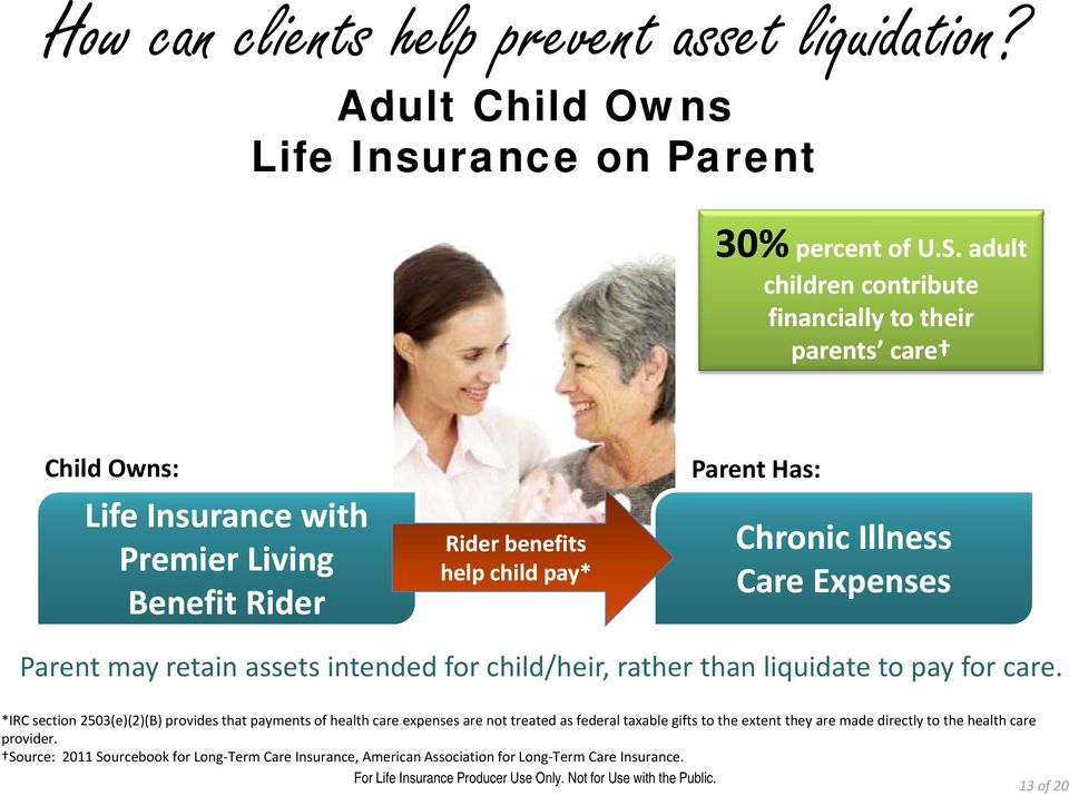 Illness Care Expenses Parent may retain assets intended for child/heir, rather than liquidate to pay for care.