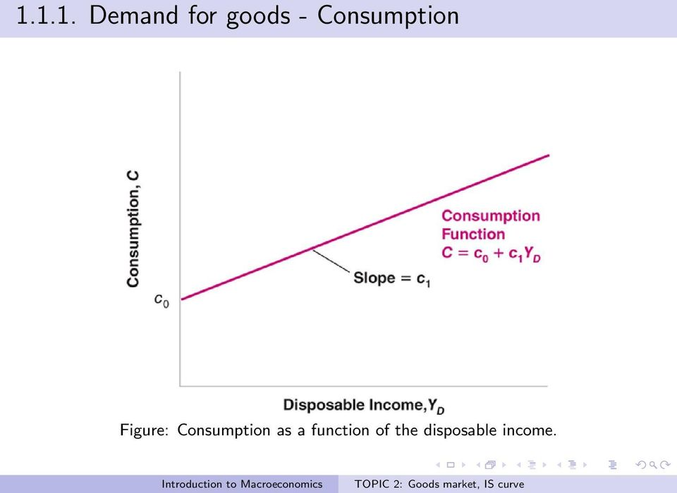 Consumption as a