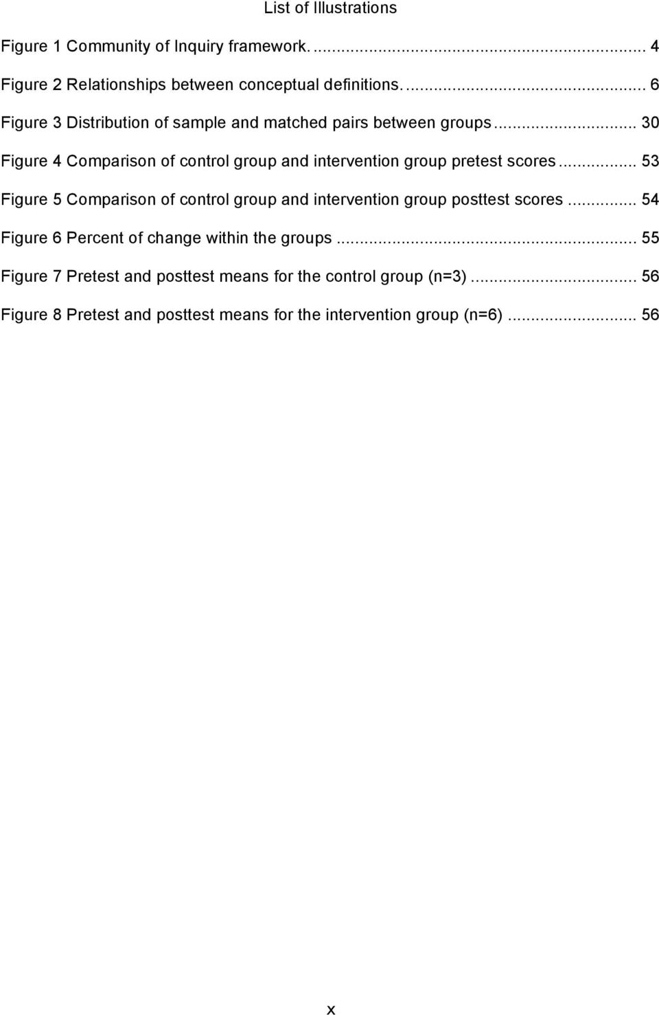 .. 30 Figure 4 Comparison of control group and intervention group pretest scores.