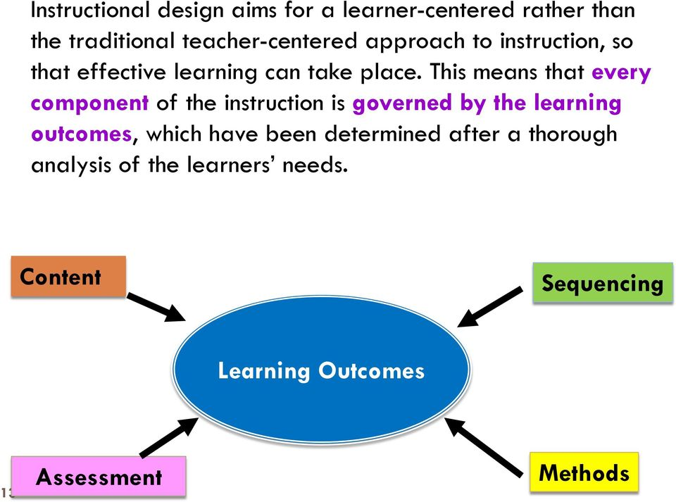 This means that every component of the instruction is governed by the learning outcomes, which