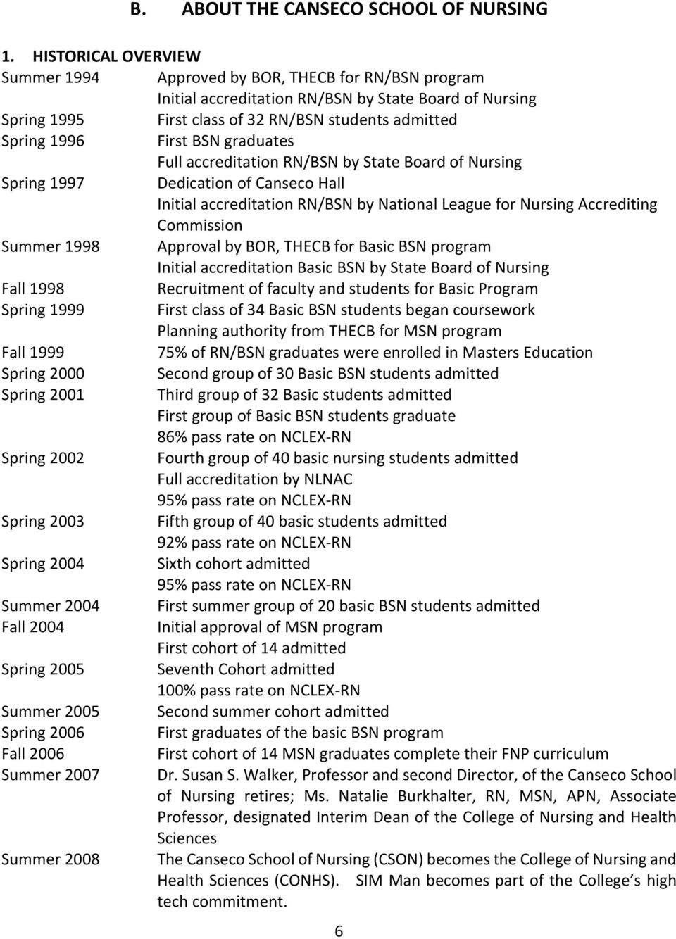 First BSN graduates Full accreditation RN/BSN by State Board of Nursing Spring 1997 Dedication of Canseco Hall Initial accreditation RN/BSN by National League for Nursing Accrediting Commission