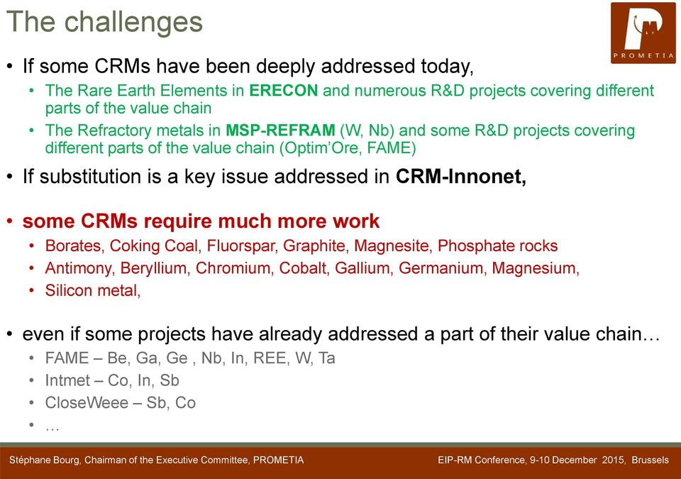 CRM-Innonet, some CRMs require much more work Borates, Coking Coal, Fluorspar, Graphite, Magnesite, Phosphate rocks Antimony, Beryllium, Chromium, Cobalt, Gallium,