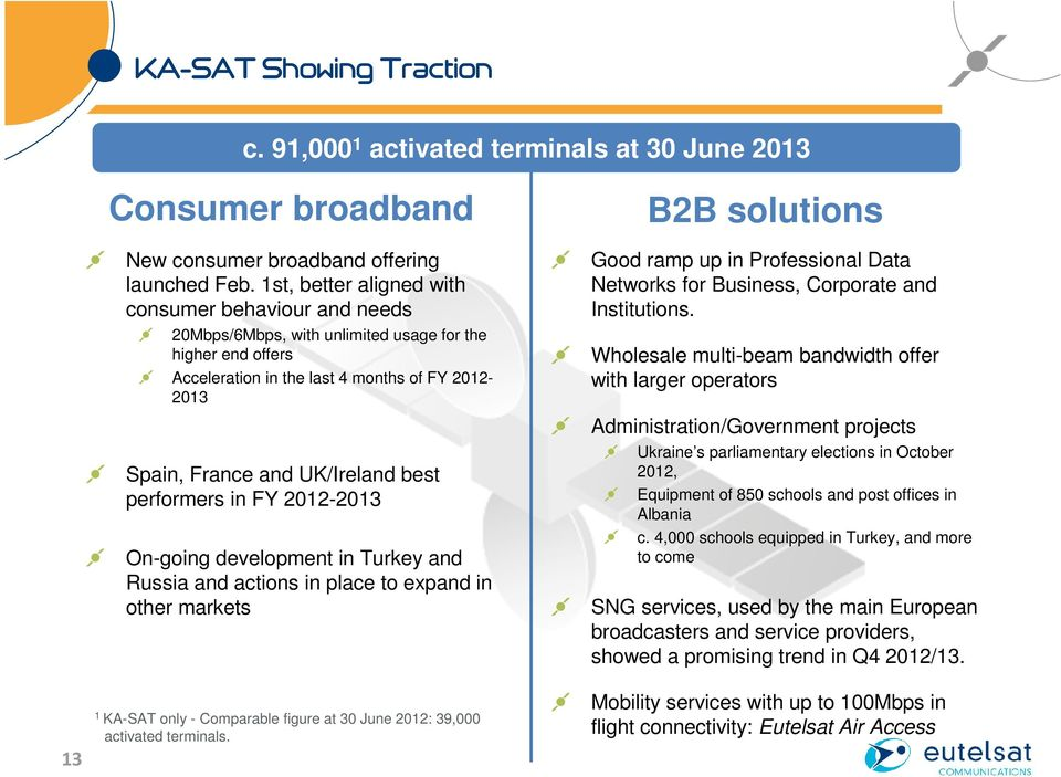 performers in FY 2012-2013 On-going development in Turkey and Russia and actions in place to expand in other markets 1 KA-SAT only - Comparable figure at 30 June 2012: 39,000 activated terminals.