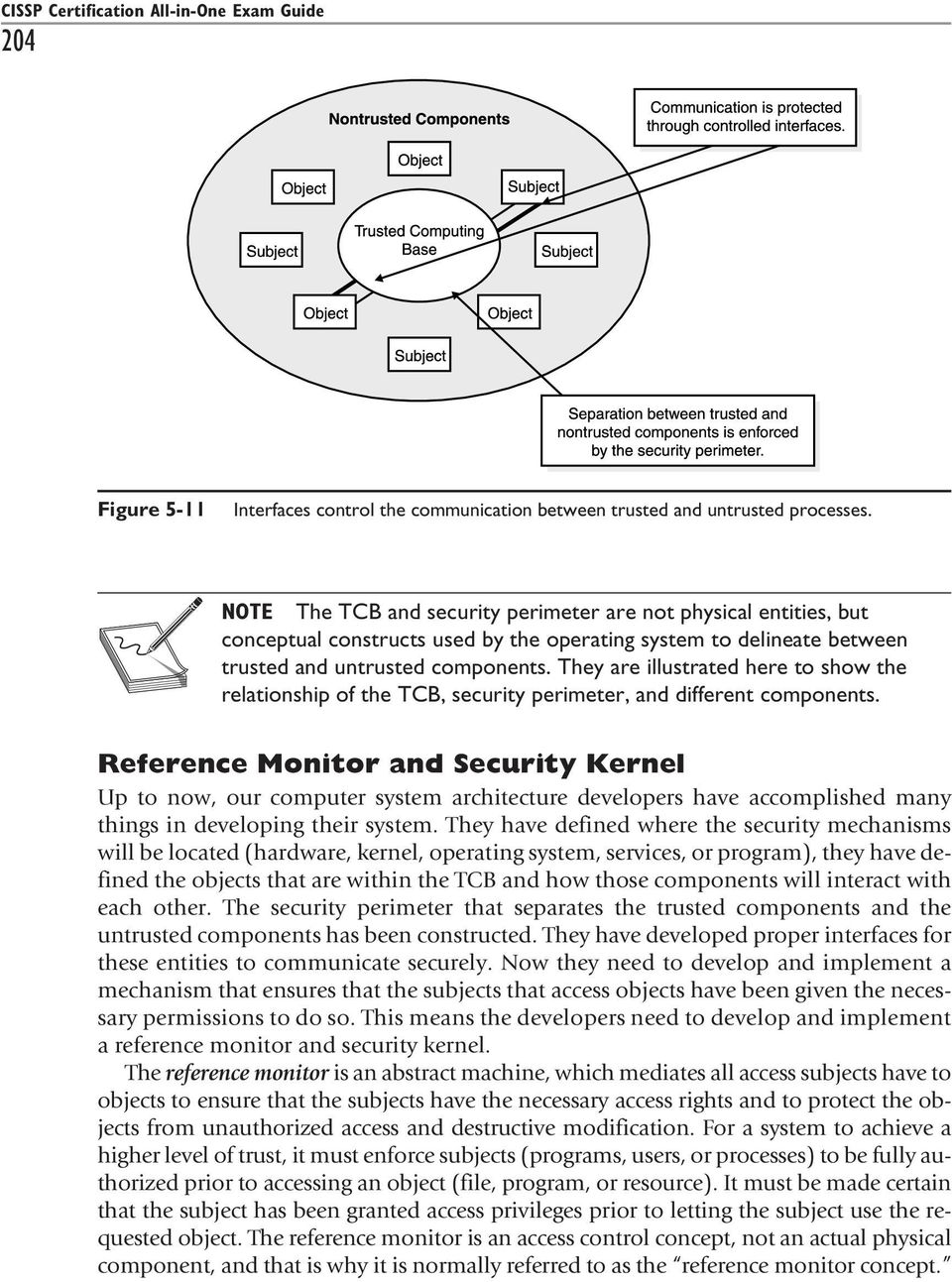 They are illustrated here to show the relationship of the TCB, security perimeter, and different components.