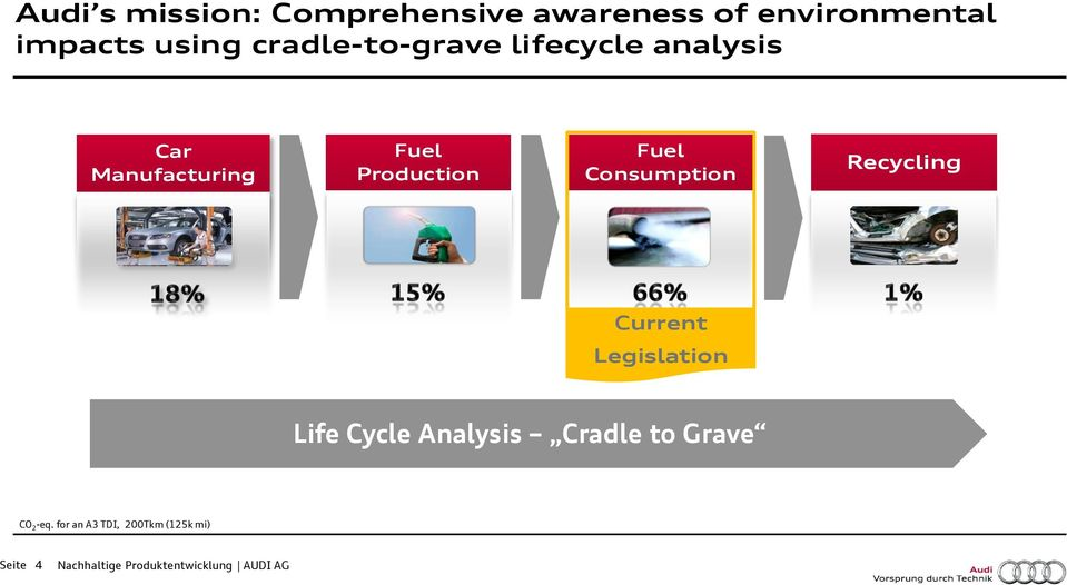 Consumption Recycling Current Legislation Life Cycle Analysis Cradle to Grave