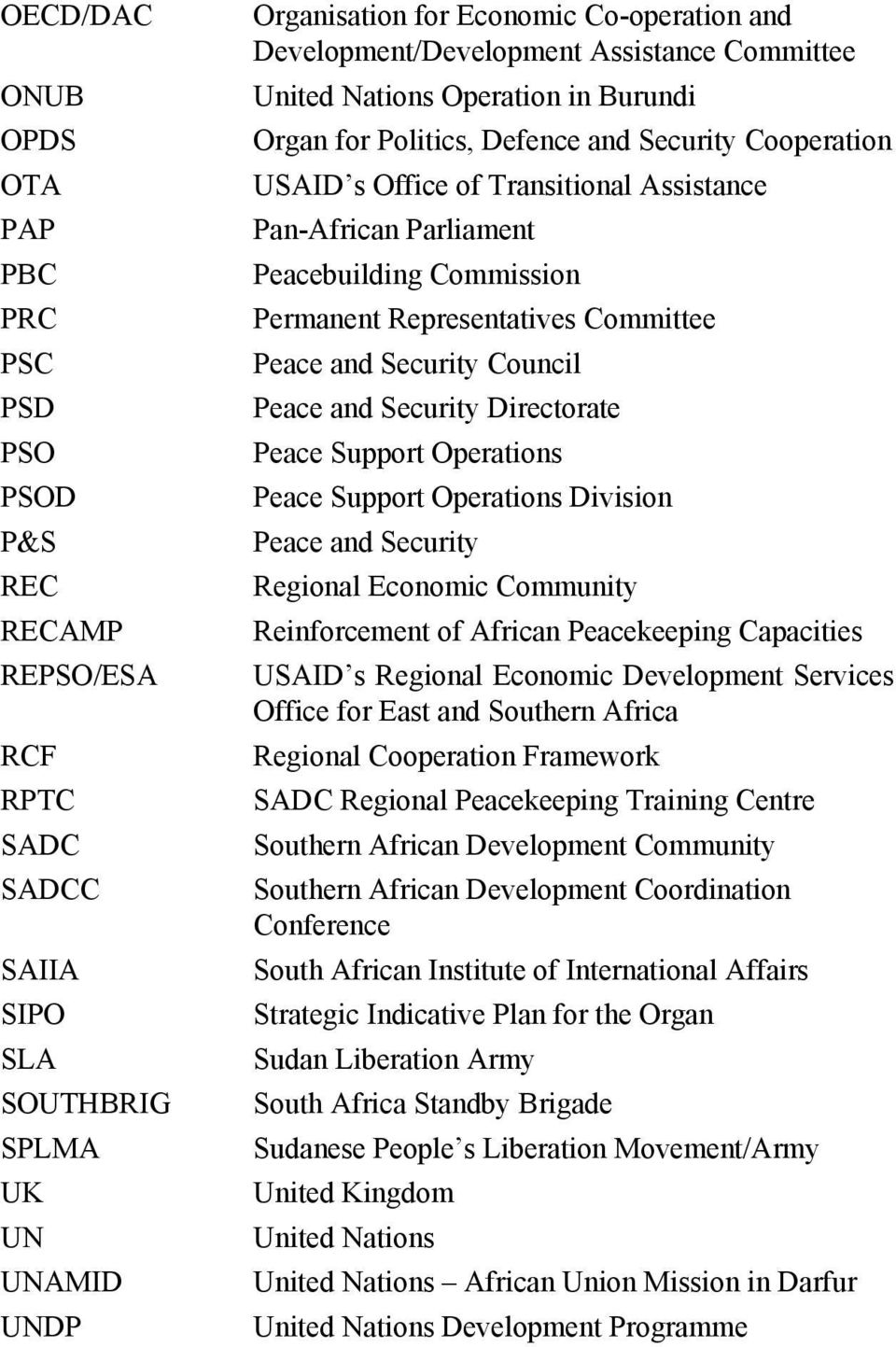 Peacebuilding Commission Permanent Representatives Committee Peace and Security Council Peace and Security Directorate Peace Support Operations Peace Support Operations Division Peace and Security