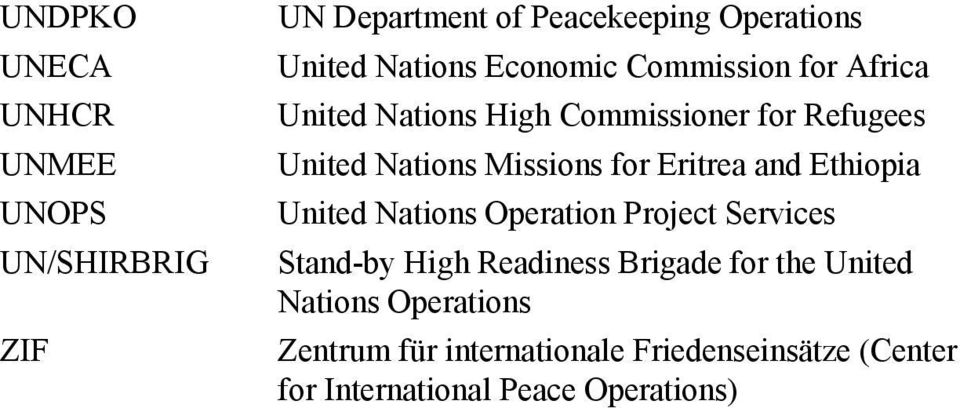 Eritrea and Ethiopia United Nations Operation Project Services Stand-by High Readiness Brigade for the