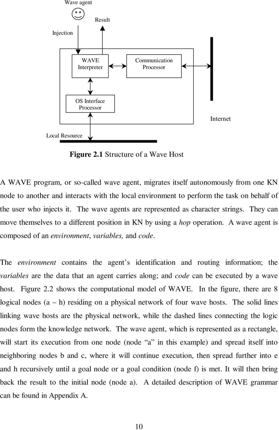 the user who injects it. The wave agents are represented as character strings. They can move themselves to a different position in KN by using a hop operation.