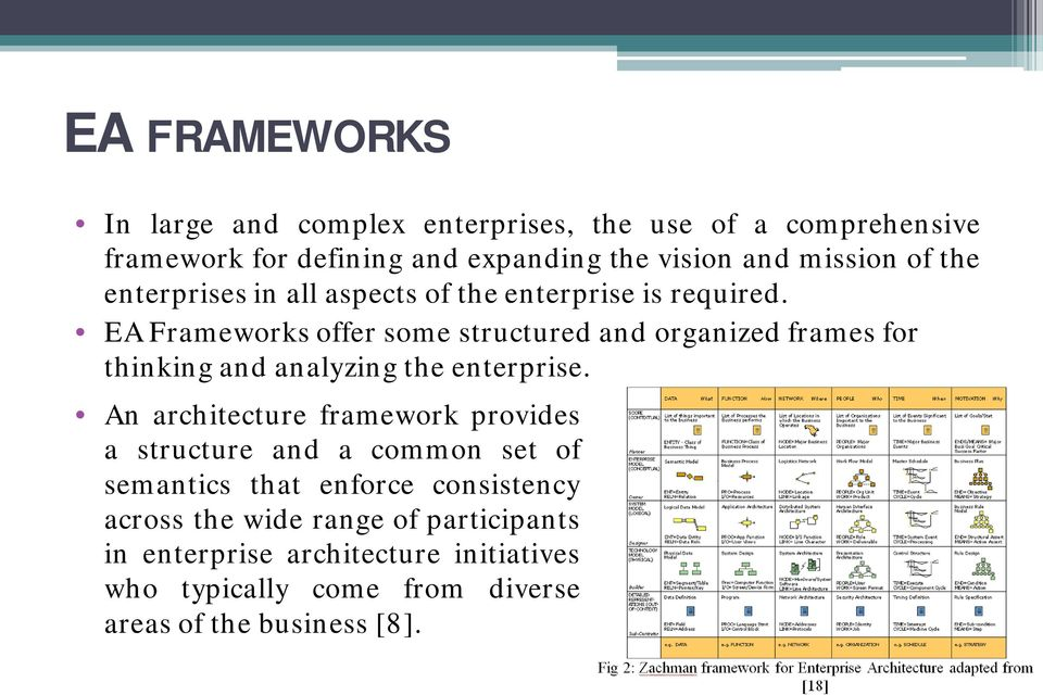 EA Frameworks offer some structured and organized frames for thinking and analyzing the enterprise.