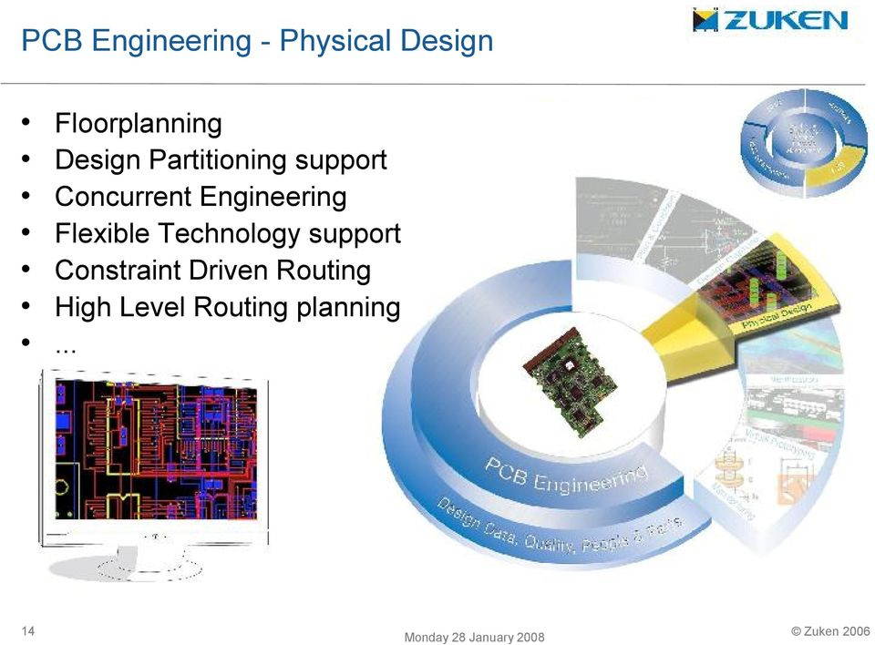 Concurrent Engineering Flexible Technology