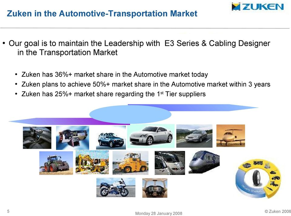 share in the Automotive market today Zuken plans to achieve 50%+ market share in the