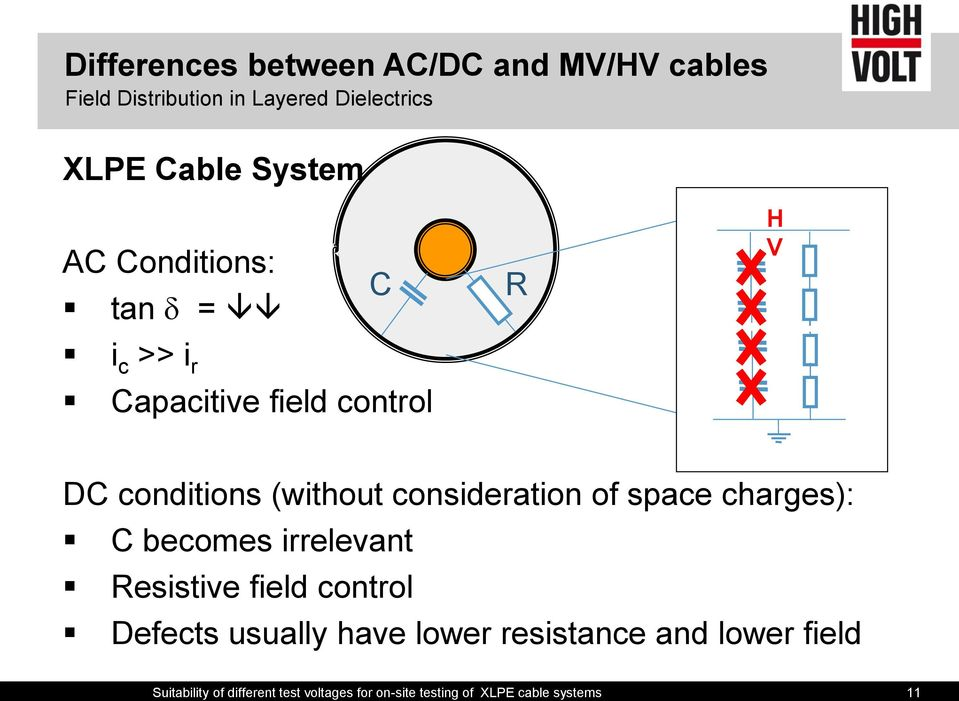 consideration of space charges): C becomes irrelevant Resistive field control Defects usually have