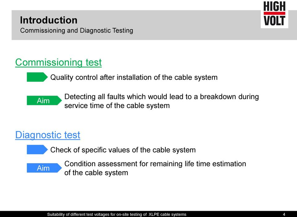 Diagnostic test Check of specific values of the cable system Aim Condition assessment for remaining life time