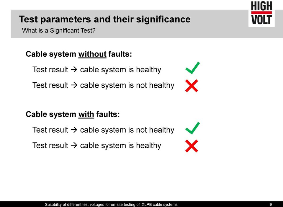 system is not healthy Cable system with faults: Test result cable system is not healthy