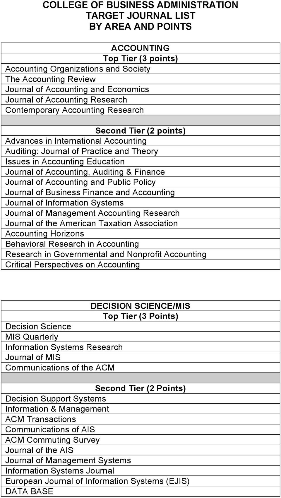 Finance Journal of Accounting and Public Policy Journal of Business Finance and Accounting Journal of Information Systems Journal of Management Accounting Research Journal of the American Taxation