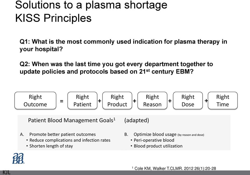 Right Outcome Right Patient Right Product Right Reason Right Dose = + + + + Right Time Patient Blood Management Goals 1 A.