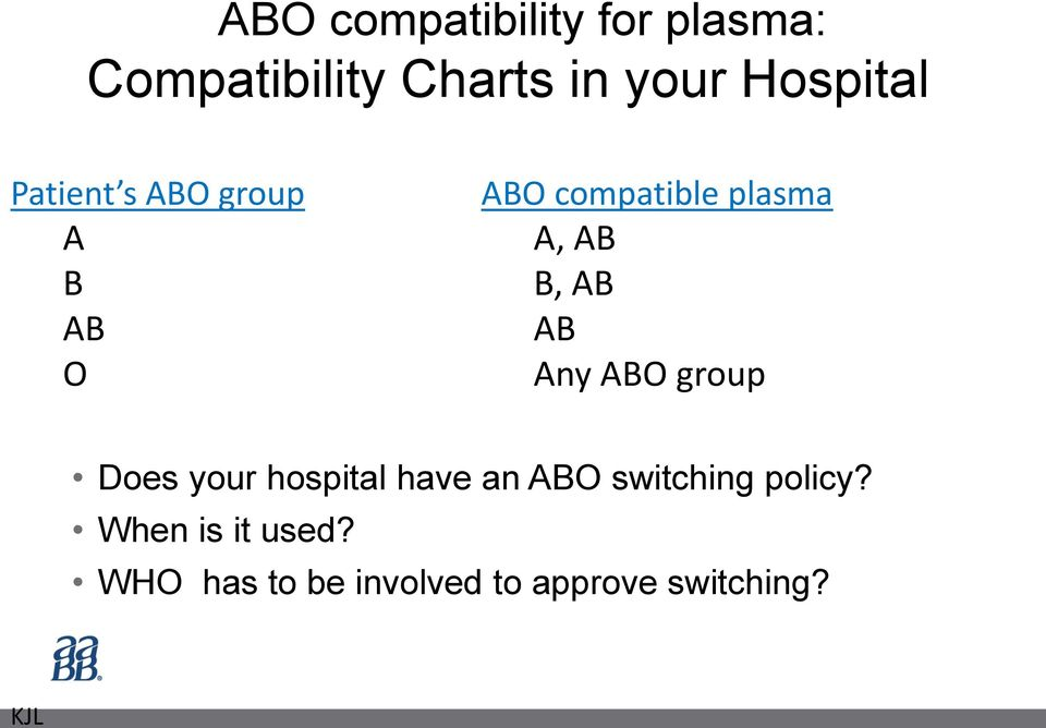 Patient s ABO group A B AB O ABO compatible plasma A, AB B, AB AB