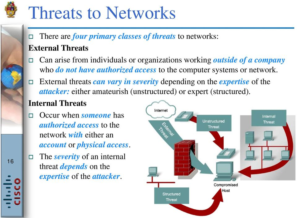 External threats can vary in severity depending on the expertise of the attacker: either amateurish (unstructured) or expert (structured).