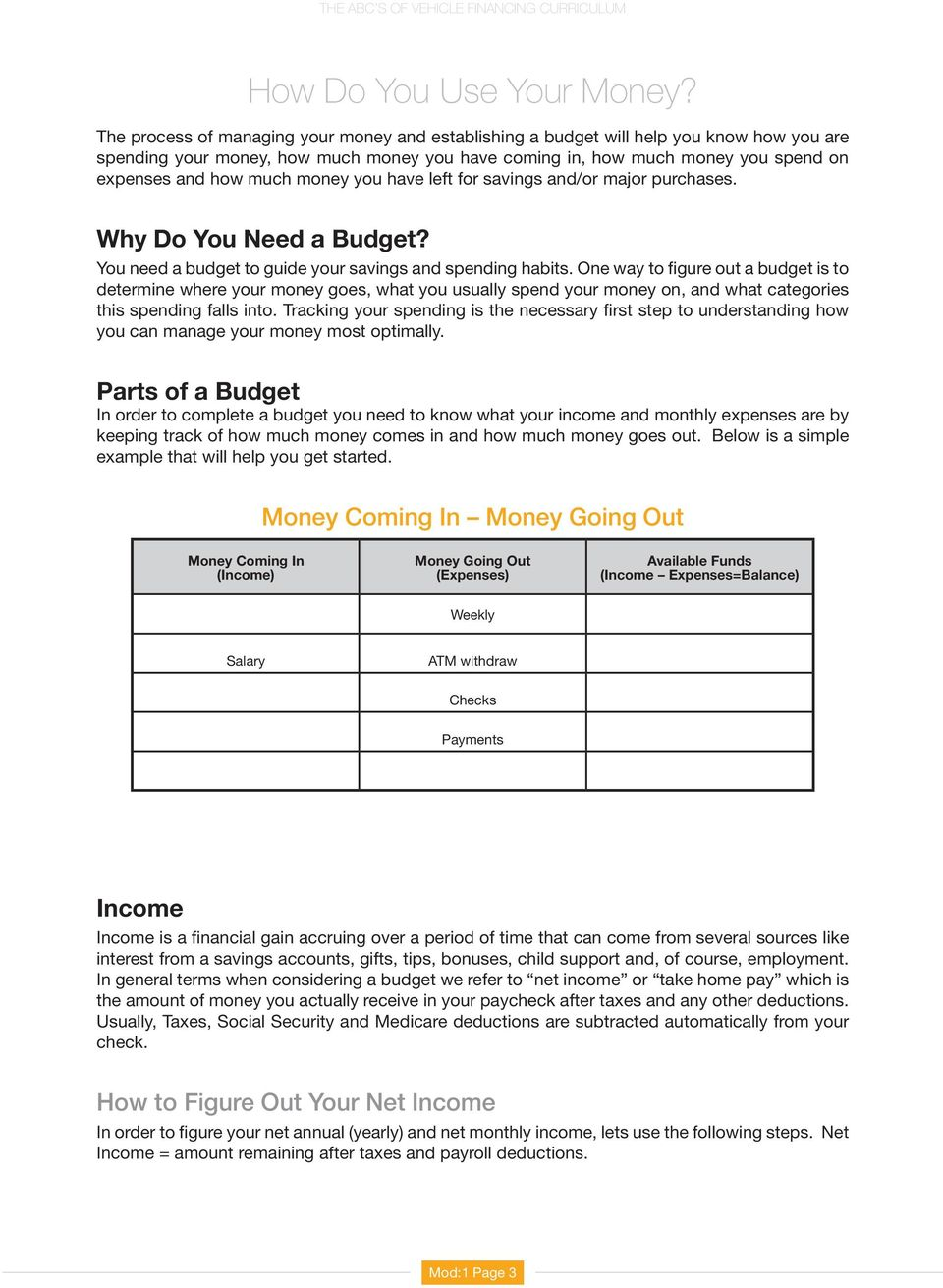 money you have left for savings and/or major purchases. Why Do You Need a Budget? You need a budget to guide your savings and spending habits.