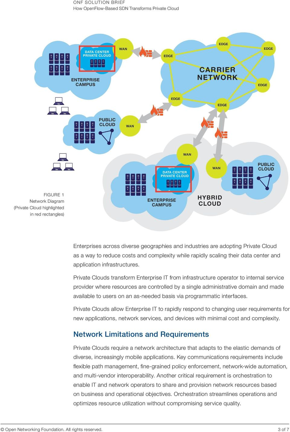 Private Clouds transform Enterprise IT from infrastructure operator to internal service provider where resources are controlled by a single administrative domain and made available to users on an