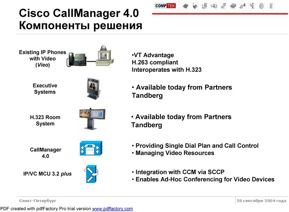 323 Room System Available today from Partners Tandberg CallManager 4.0 IP/VC MCU 3.