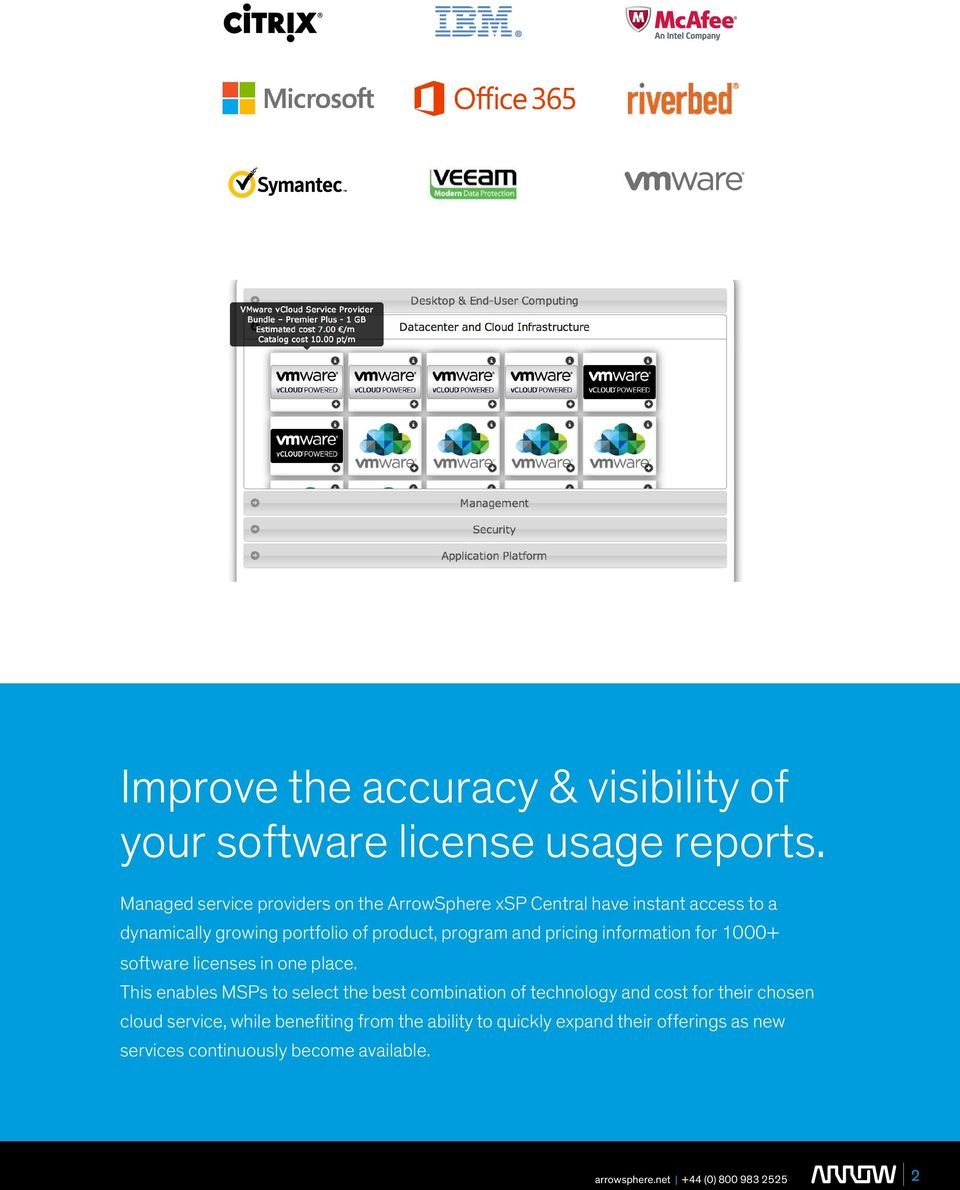and pricing information for 1000+ software licenses in one place.