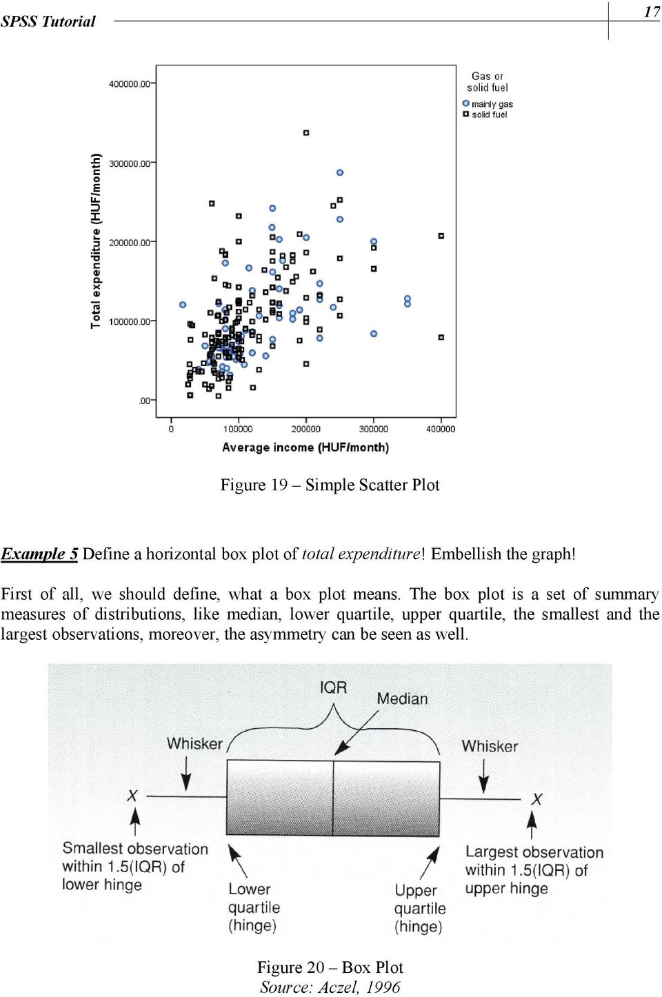 The box plot is a set of summary measures of distributions, like median, lower quartile, upper